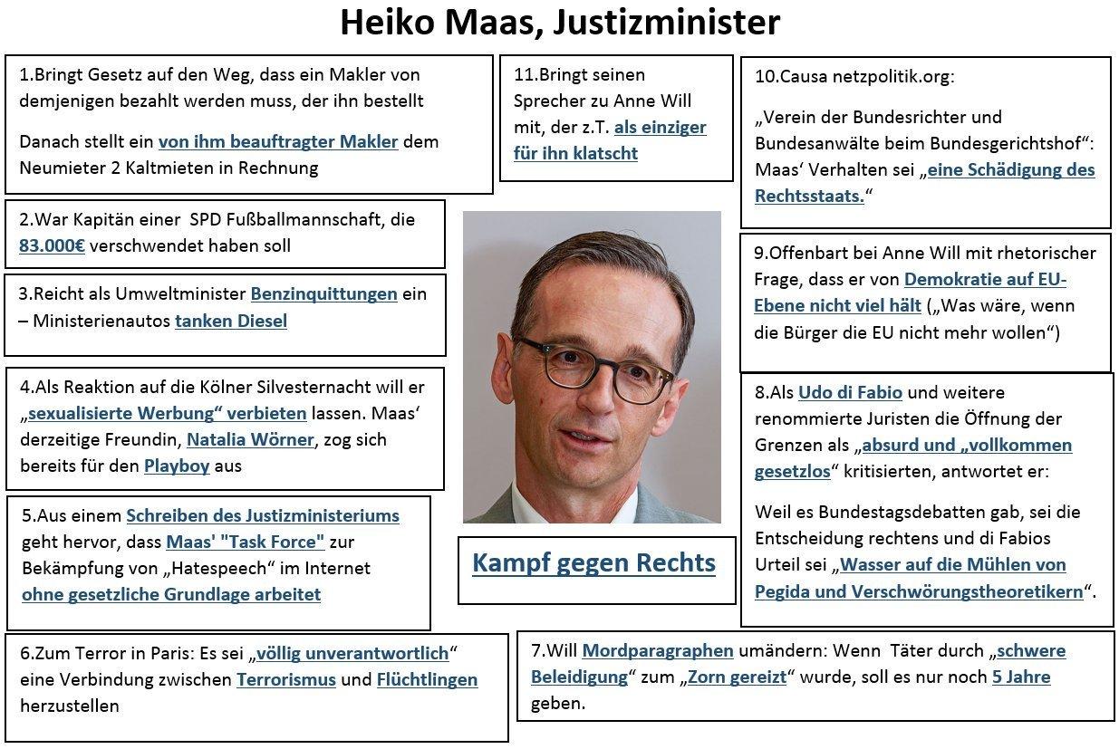 Heiko-Maas--Justizminister